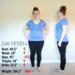 Weight Loss Update :: Day 15
